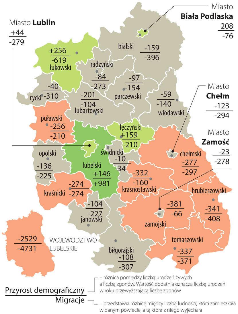 Inforgrafika przyrost demograficzny i migracje w woj. lubelskim